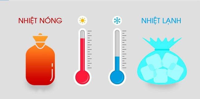 Nhiệt lạnh trị liệu